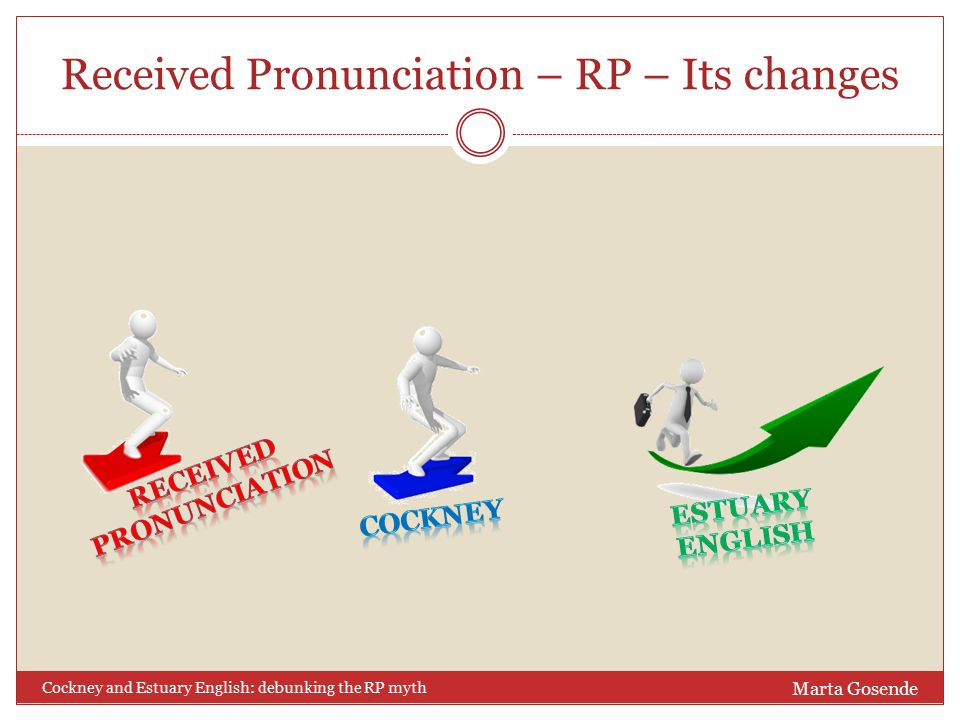 how to learn received pronunciation