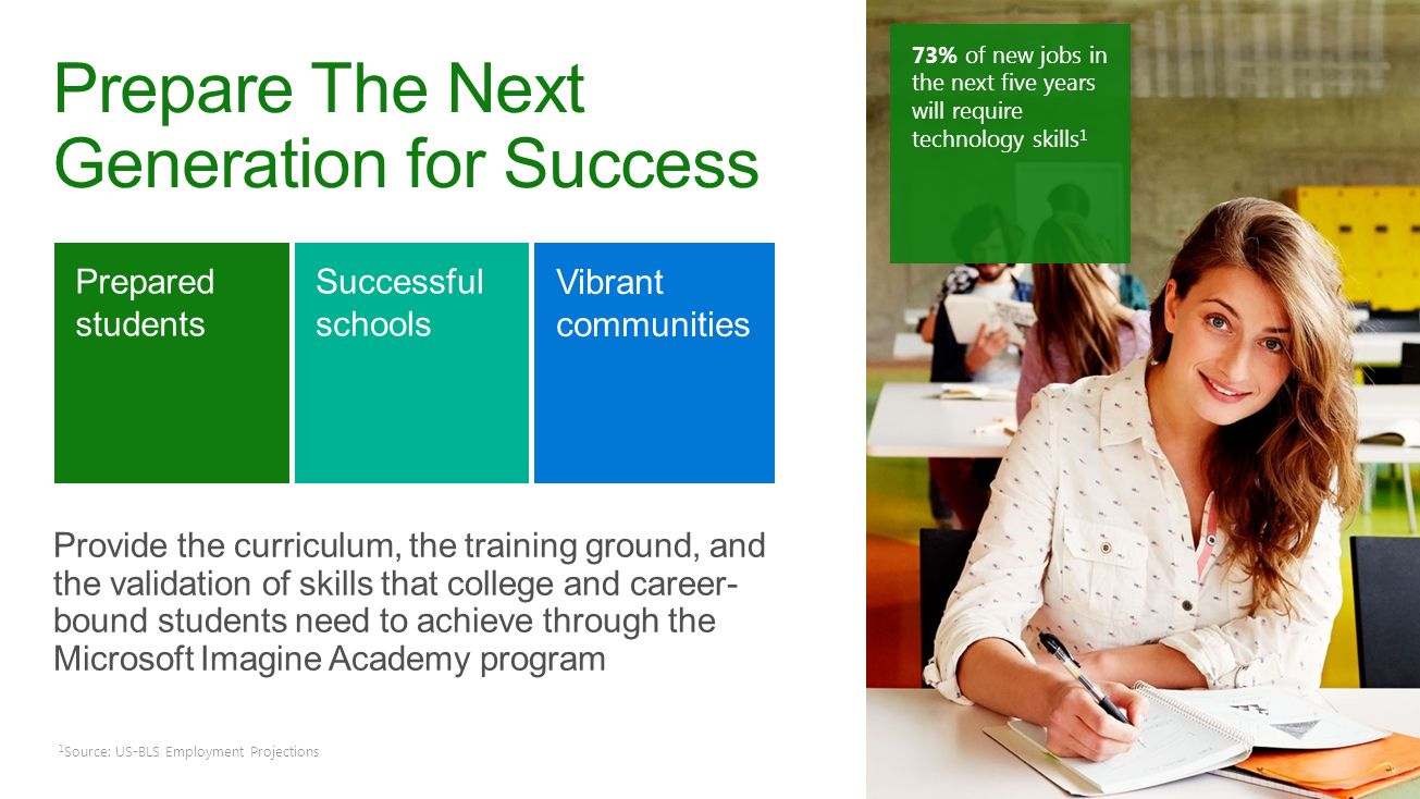 Microsoft Imagine Academy And Microsoft Certification Ppt Video