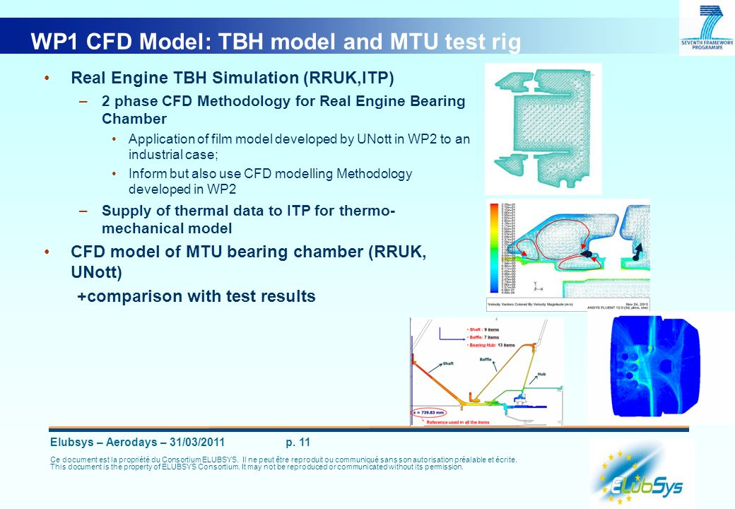 WP1 CFD Model: TBH model and MTU test rig