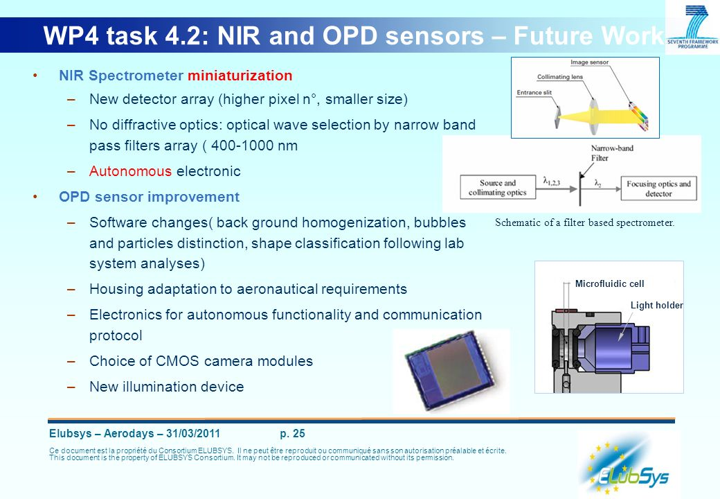 WP4 task 4.2: NIR and OPD sensors – Future Work