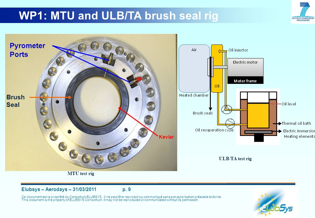 WP1: MTU and ULB/TA brush seal rig