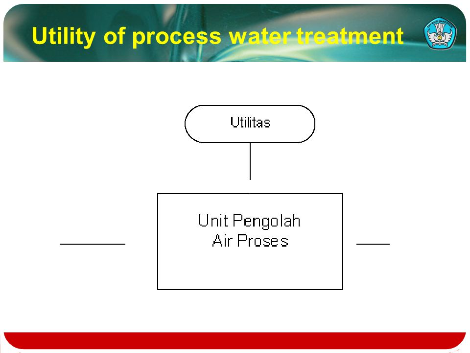 Flow chart of industrial processing ppt video online download 17 utility of process water treatment ccuart Image collections