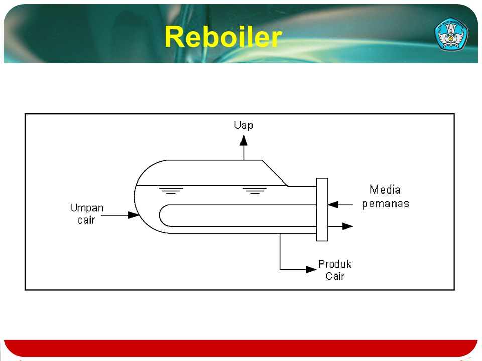 Flow chart of industrial processing ppt video online download 38 reboiler ccuart Choice Image