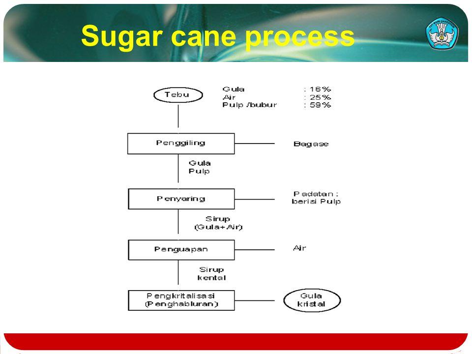 7. 2 sugarcane ethanol production | egee 439: