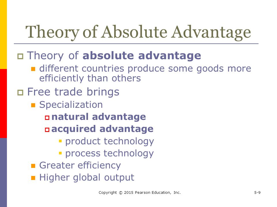 who proposed the theory of absolute advantage