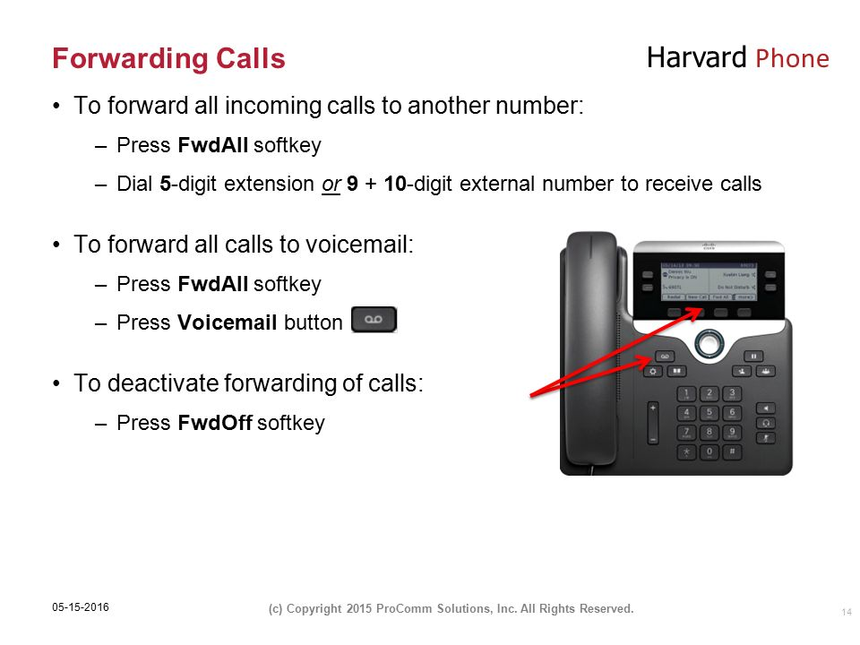 Cisco 7841 IP Telephone Features and Functionality Unity