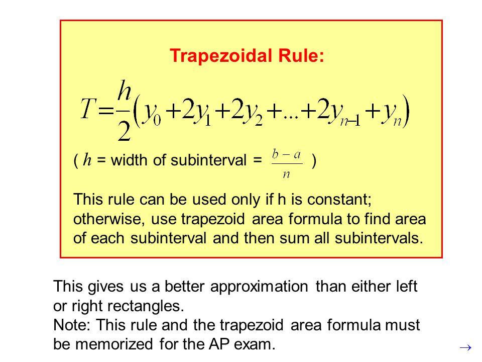 Numerical integration.