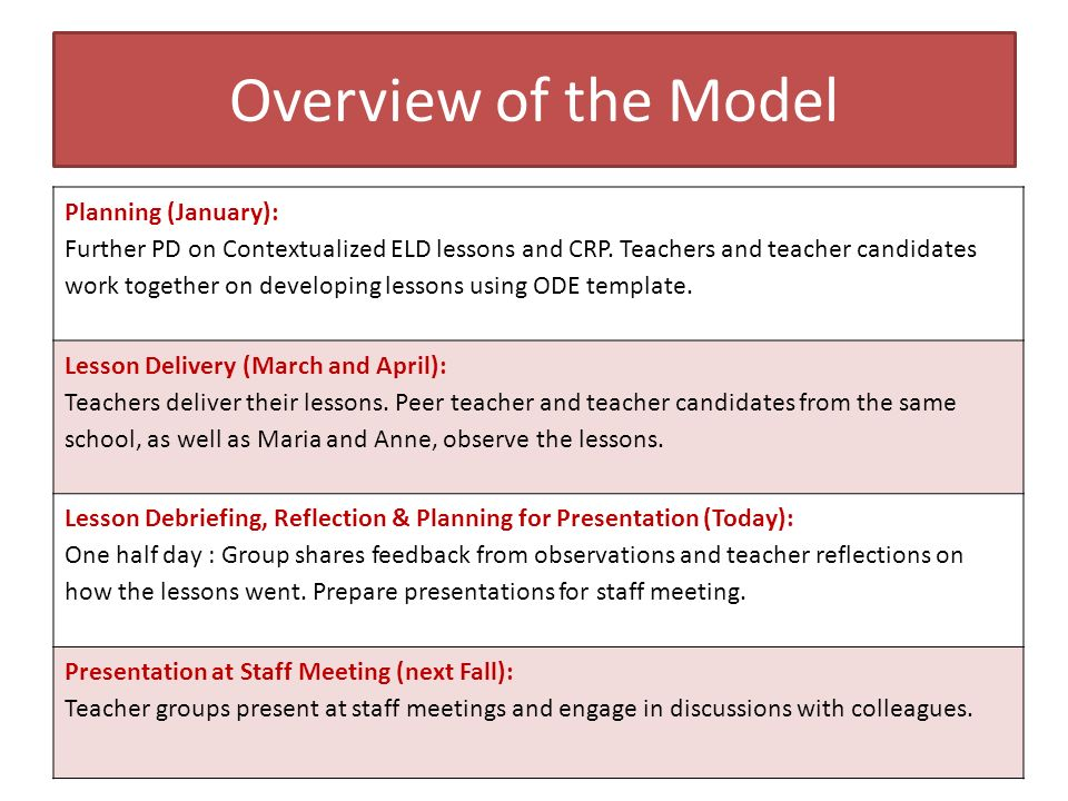 Focused ELD for Elementary Level, May 11, :45-3:45pm - ppt video ...