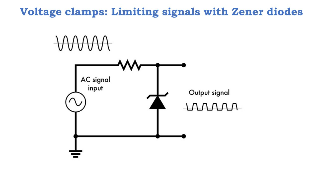 Zener Diode Ppt Video Online Download Circuit Diagram Voltage Regulator 18 Clamps Limiting Signals With Diodes