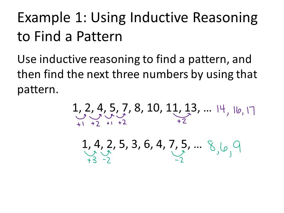Chapter 1 Problem Solving Section 1 1 The Nature Of Mathematical