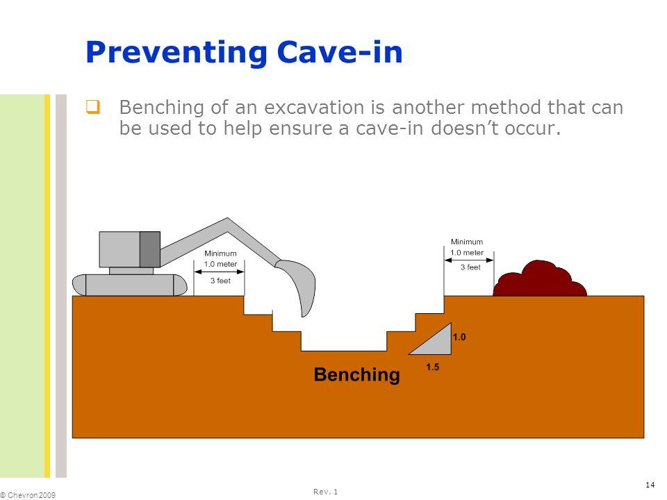 Excavation Amp Trenching Awareness Plus Ppt Video Online