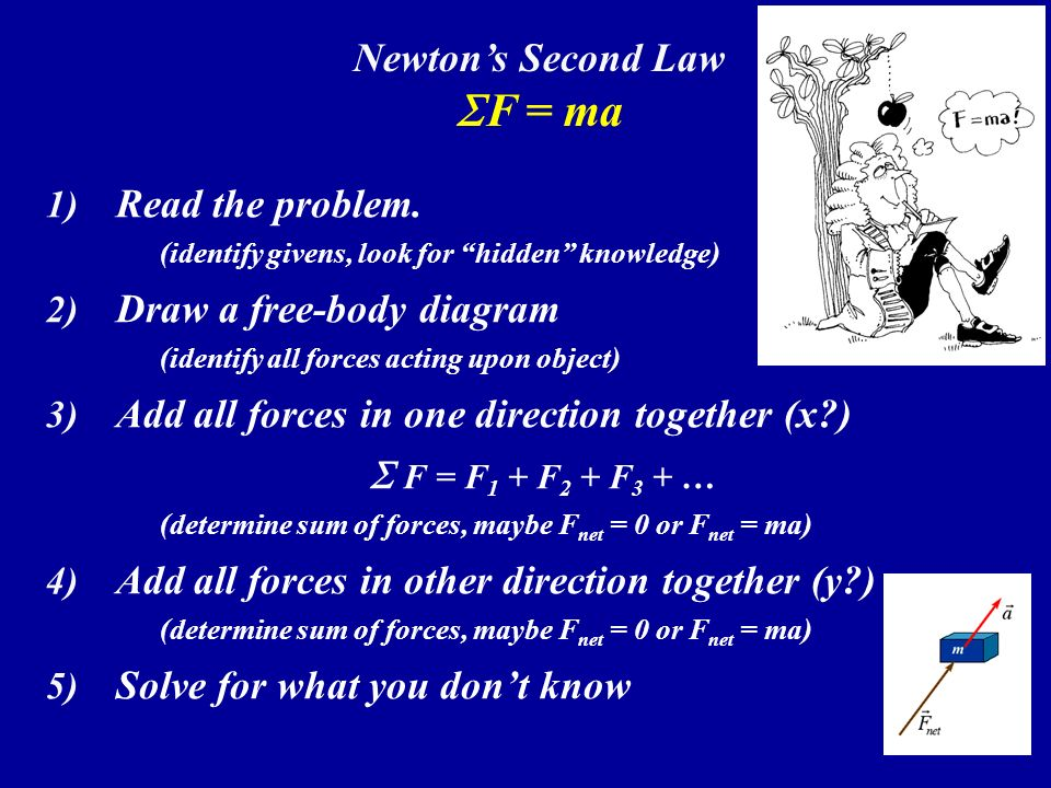 Draw+a+free body+diagram+Add+all+forces+in+one+direction+together+%28x+%29 solving problems when  f = ma ppt video online download
