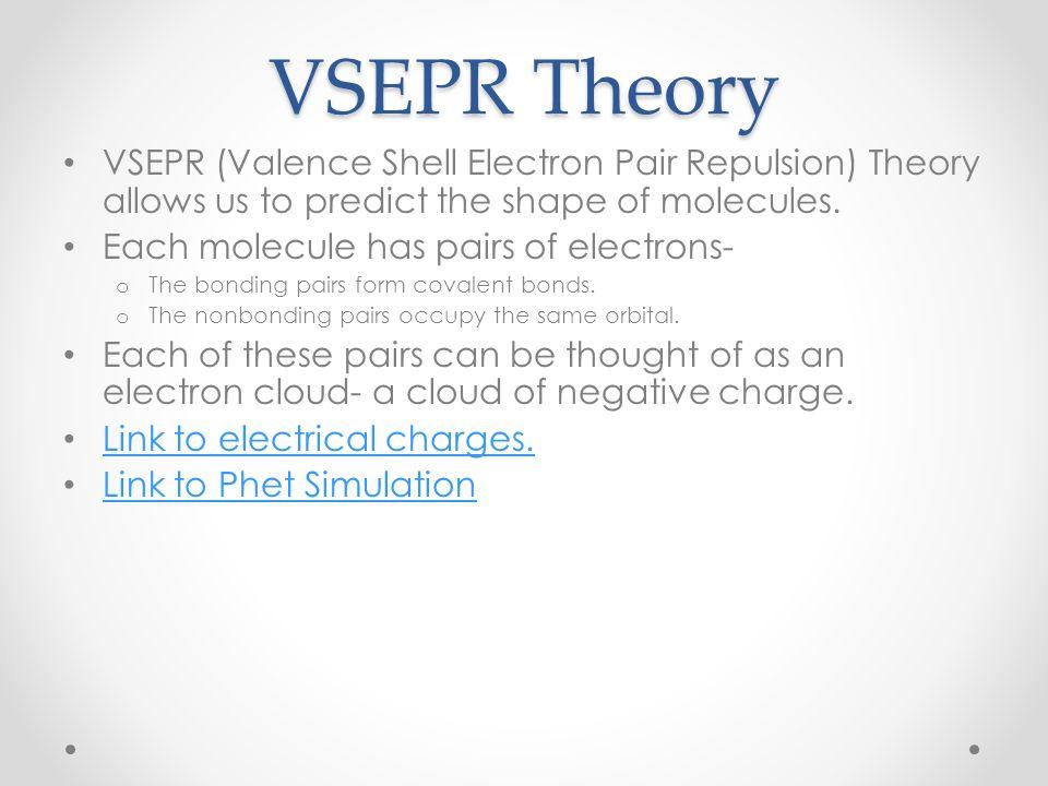 MOLECULAR SHAPES Valence Shell Electron Pair Repulsion
