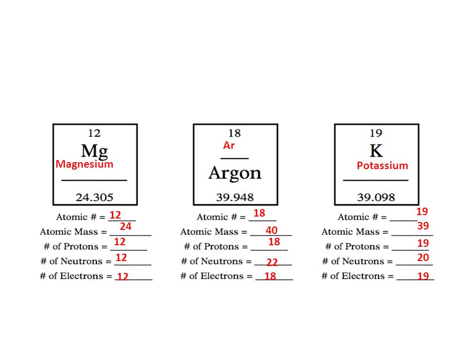 Energy Levels And Valence Electrons Ppt Video Online Download