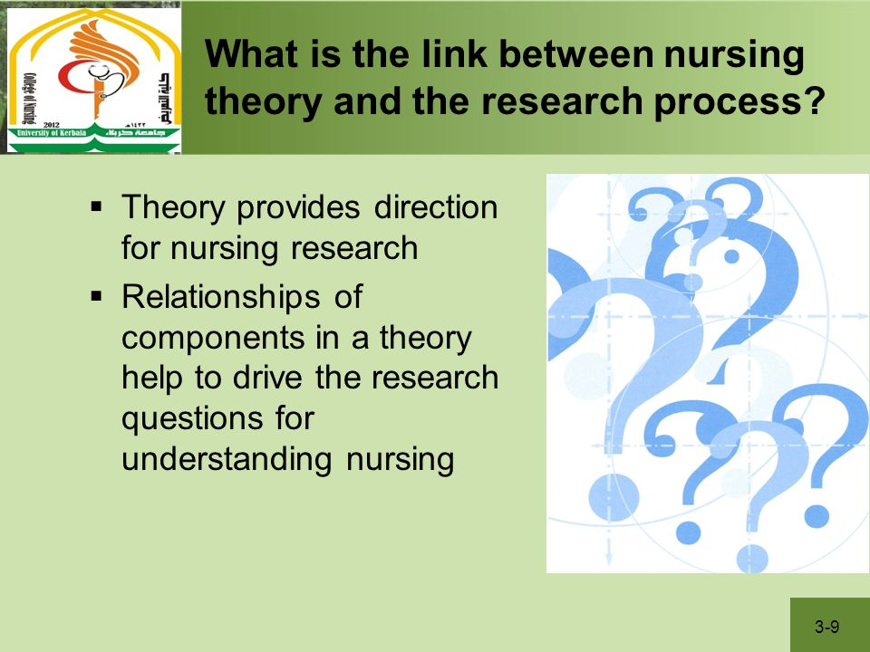historical timeline of nursing theories Biographies of nursing theorists - nursing theory philosophy and caring model nursing theory is an important part of a nurses career because all these models that were developed by nurse theorist are being used all over the world.