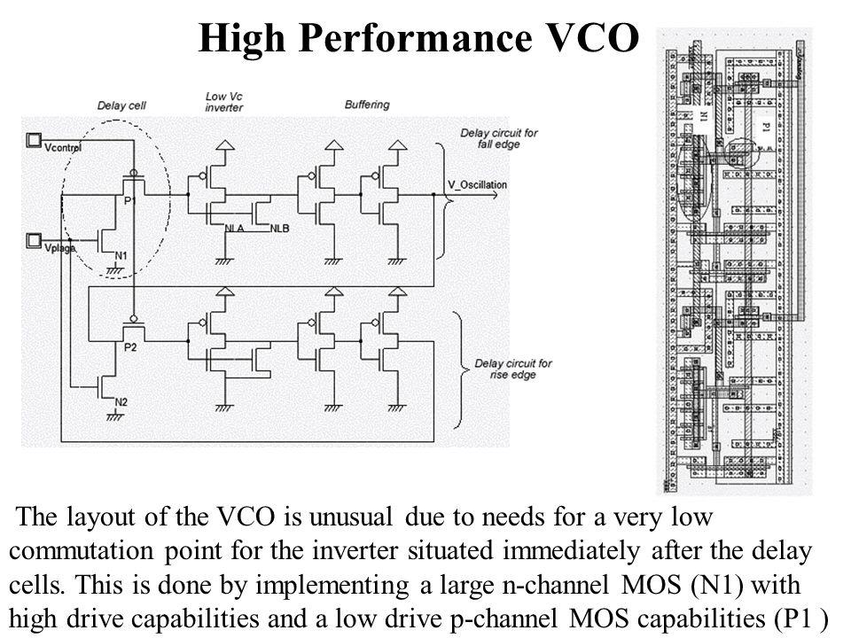 rf systems oscillators ring oscillator random simulation lc rh slideplayer com