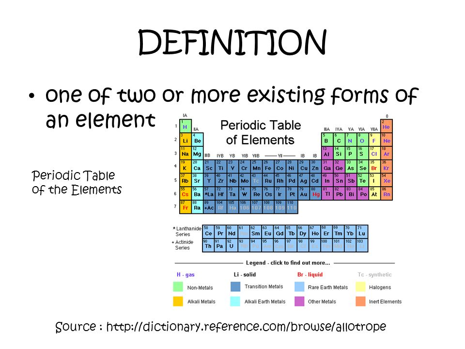 Olivia Corby Period 1 Fundamentals Of Chemistry Ppt Video Online