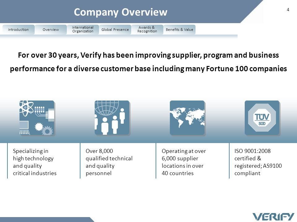 Company overview, company presentation, organization chart.
