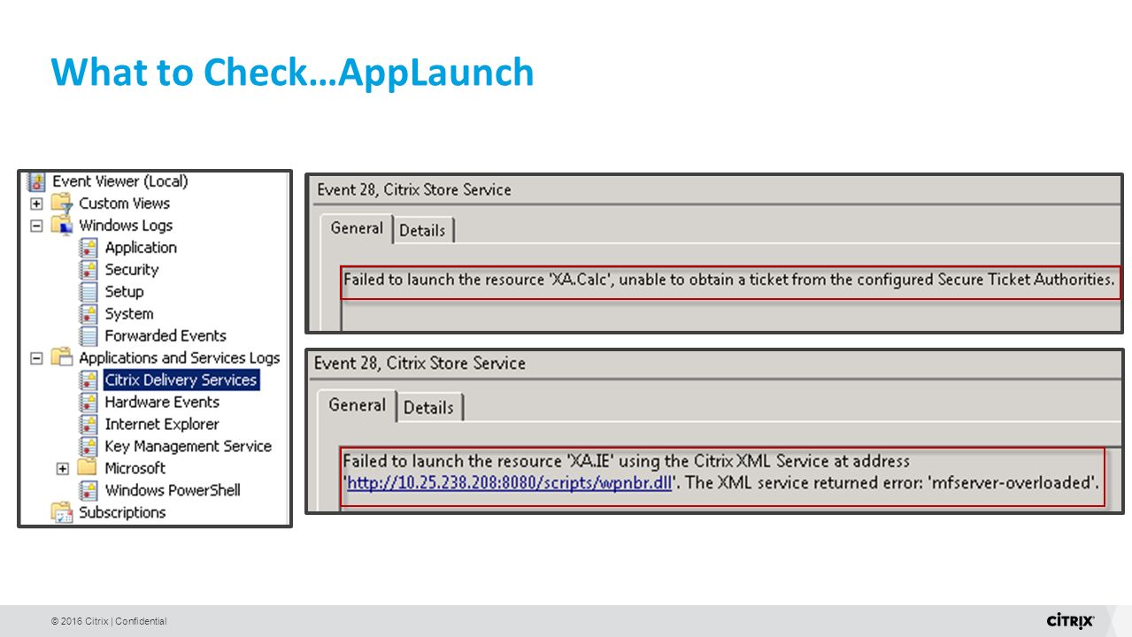 NetScaler Gateway and StoreFront - ppt download