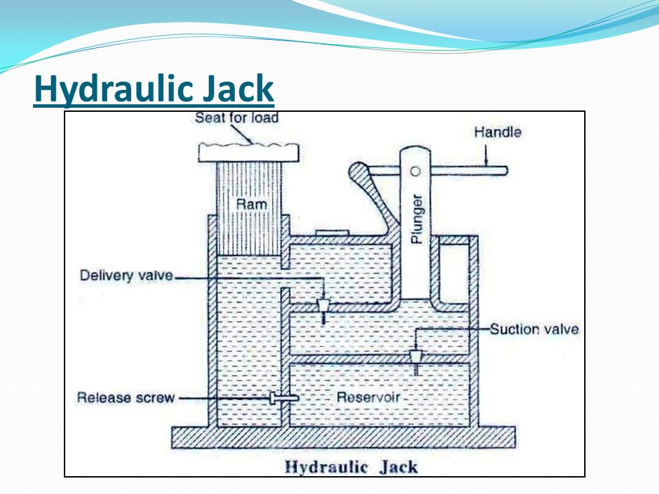Astounding Miscellaneous Hydraulic Machine Ppt Video Online Download Wiring Digital Resources Ntnesshebarightsorg