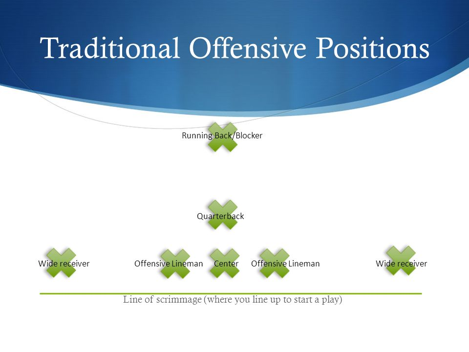 Flag Football Rules And Game Play Ppt Video Online Download
