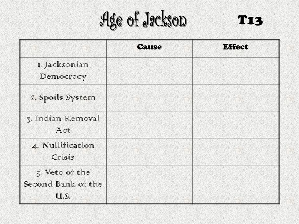 The Age of Jackson Cause and Effect Chart. - ppt video ...