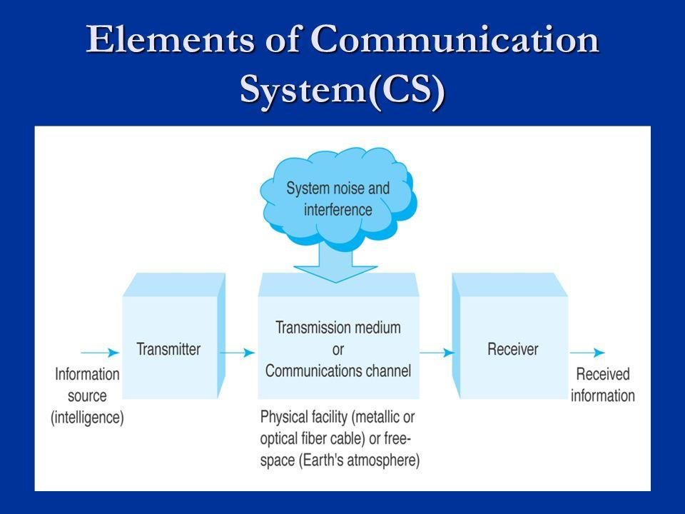 22 Elements Of Communication Systemcs