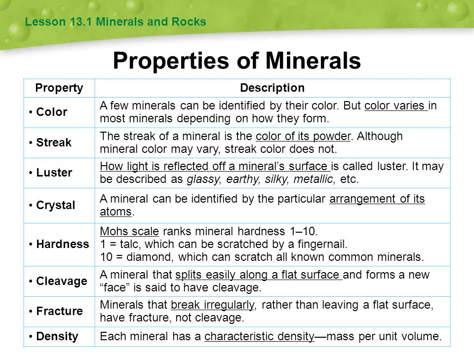 Mineral Resources And Mining Ppt Download