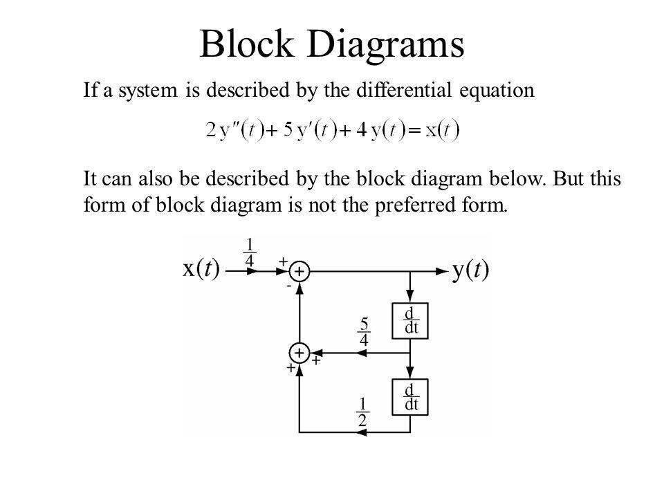 block diagram equations time domain representations of linear time-invariant ... 1991 camaro fuse block diagram