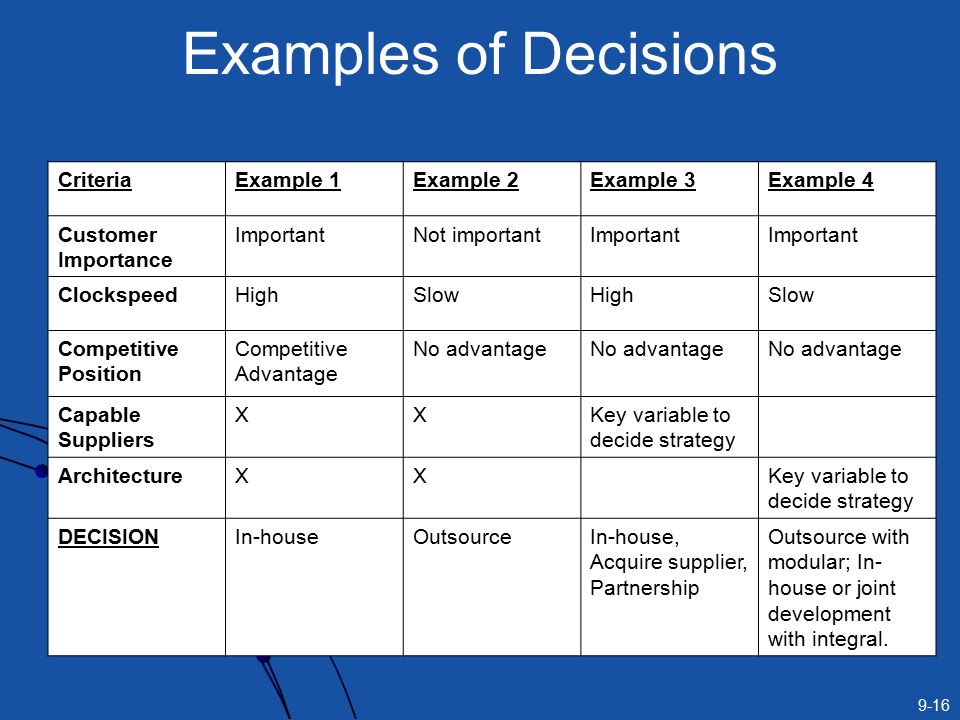 Procurement and Outsourcing Strategies - ppt video online