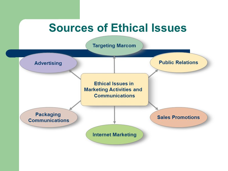 Ethics Issues Diagram - Wiring Diagram Article