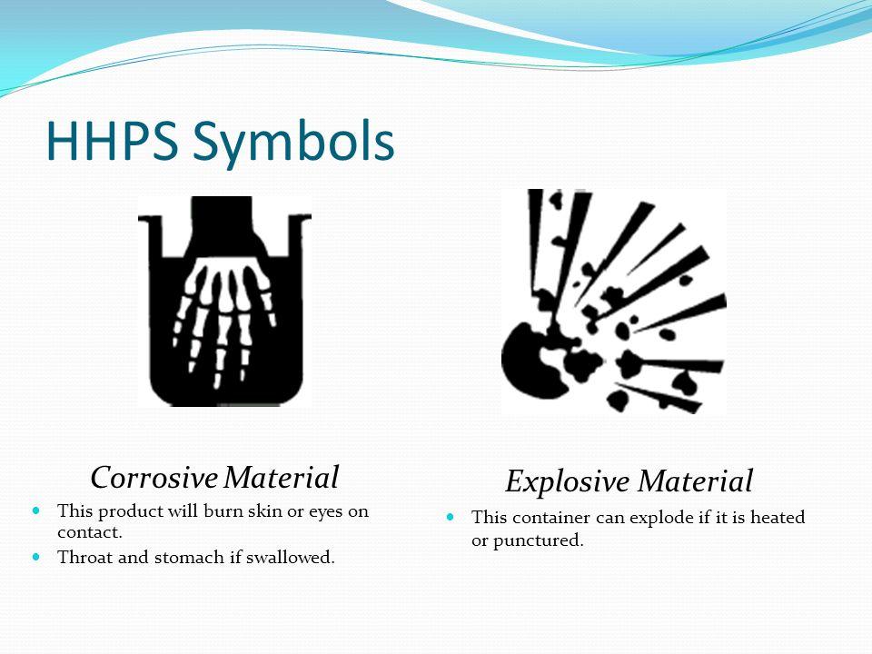 Introduction To Snc2d Whmis Hhps Symbols Ppt Video Online Download