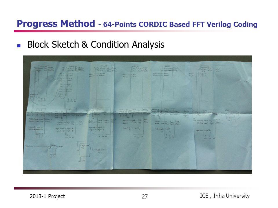 CORDIC Based 64-Point Radix-2 FFT Processor - ppt video