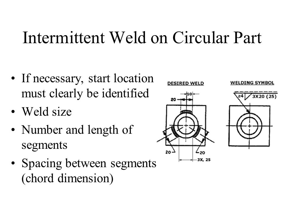 Welding And Inspection Ppt Video Online Download