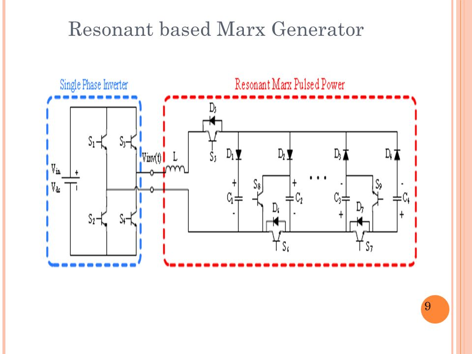 RESONANT BASED SOLID STATE MARX GENERATOR - ppt video online