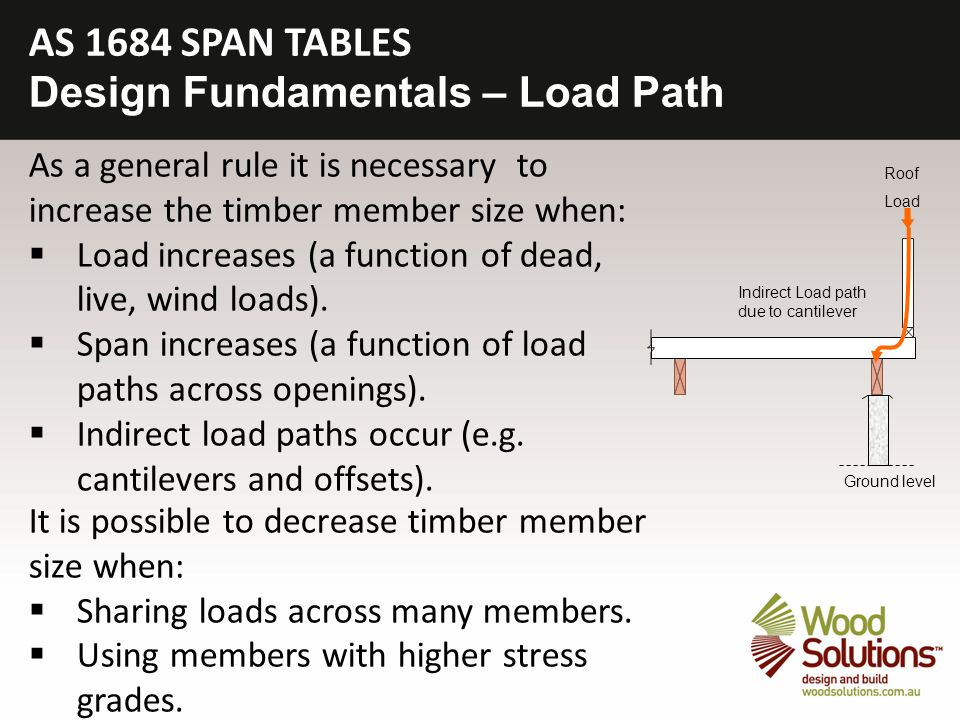 TIMBER FRAMING USING AS SPAN TABLES - ppt video online download