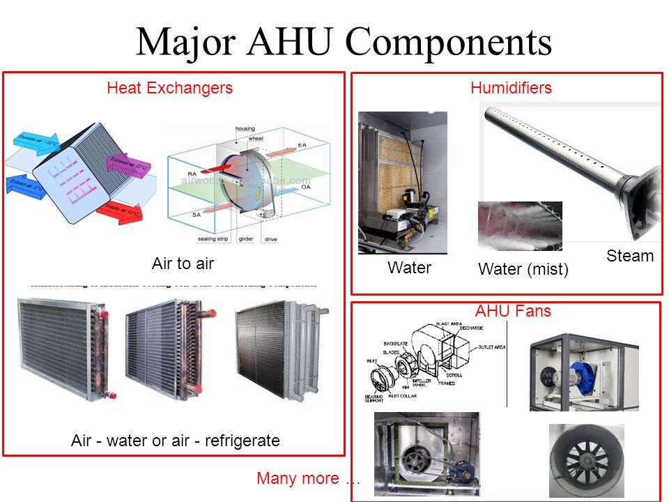 Main Components Of A Fan : Lecture objectives review psychrometrics introduce air