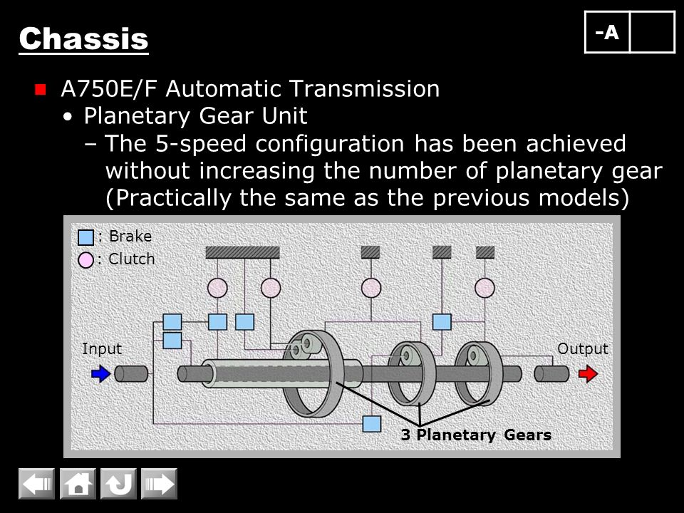 Chassis A750E/F Automatic Transmission Feature - ppt video online