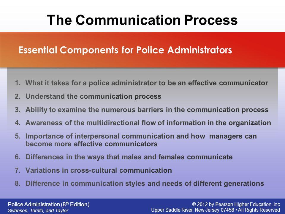 effective interpersonal communication definition
