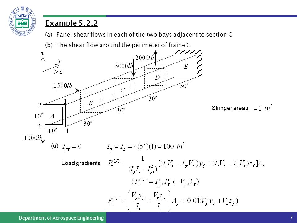 Chap 5 Load Transfer in Stiffened Panel Structure - ppt