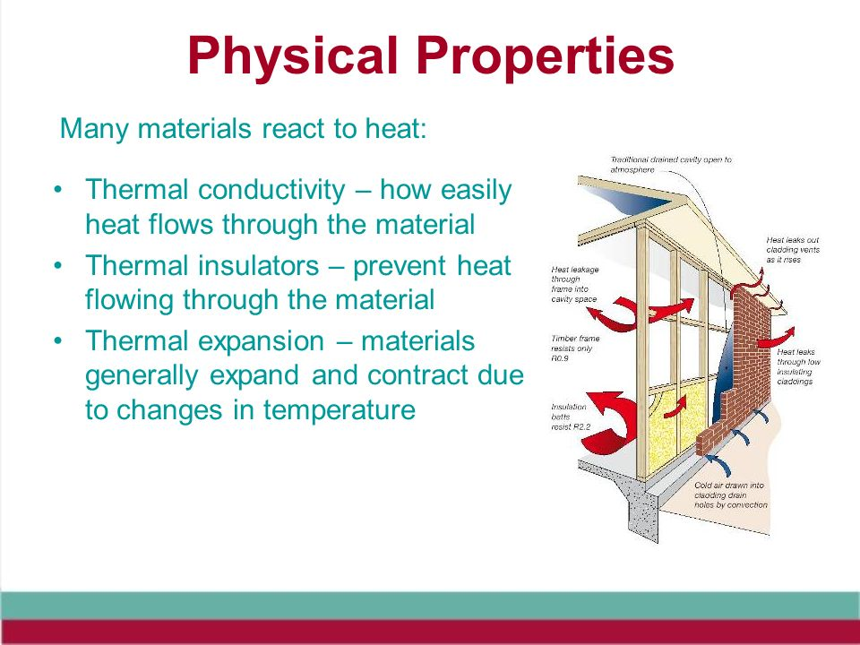 Material Properties Brian Russell  - ppt download