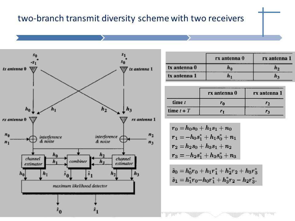 two-branch transmit diversity scheme with two receivers