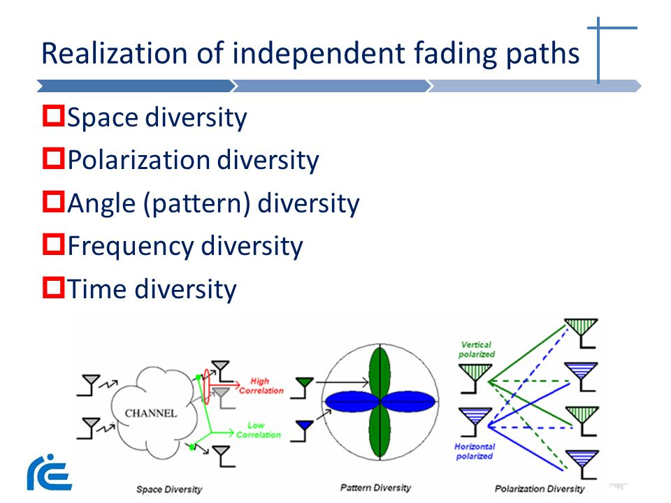 Realization of independent fading paths