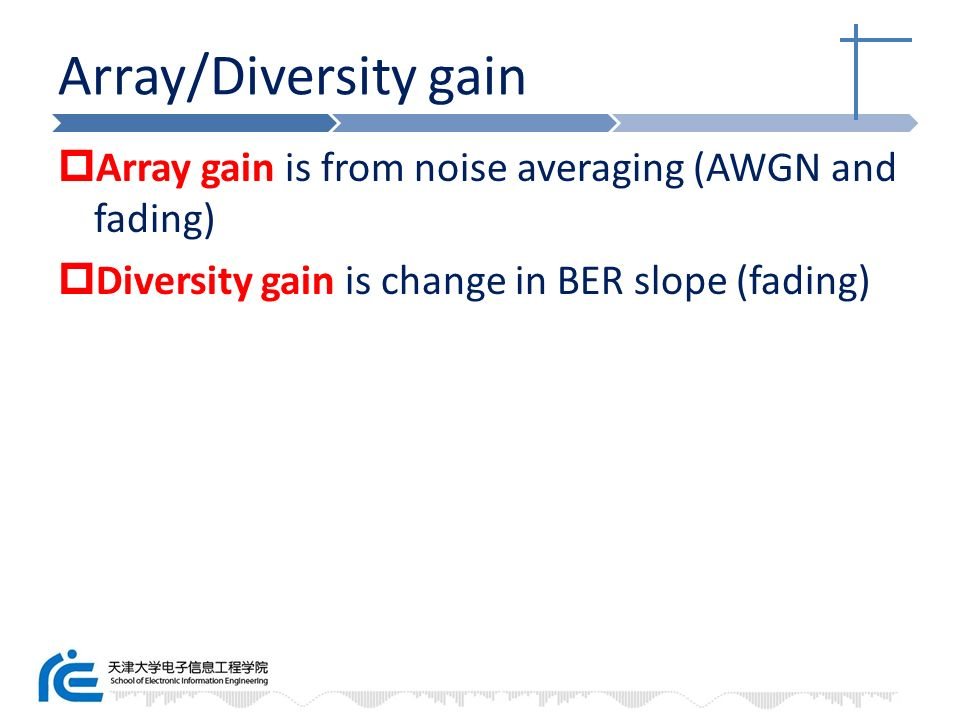 Array/Diversity gain Array gain is from noise averaging (AWGN and fading) Diversity gain is change in BER slope (fading)
