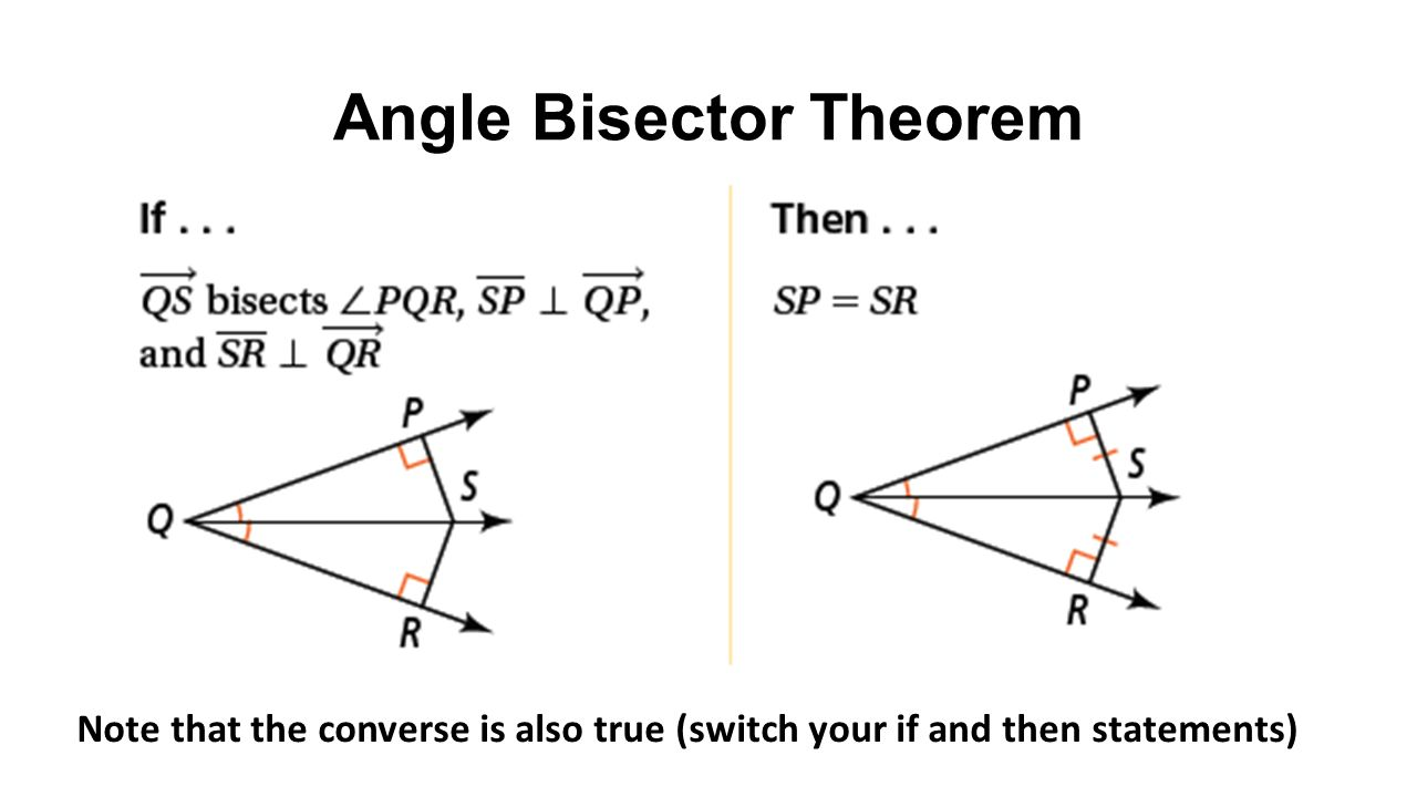 What is a bisector 24