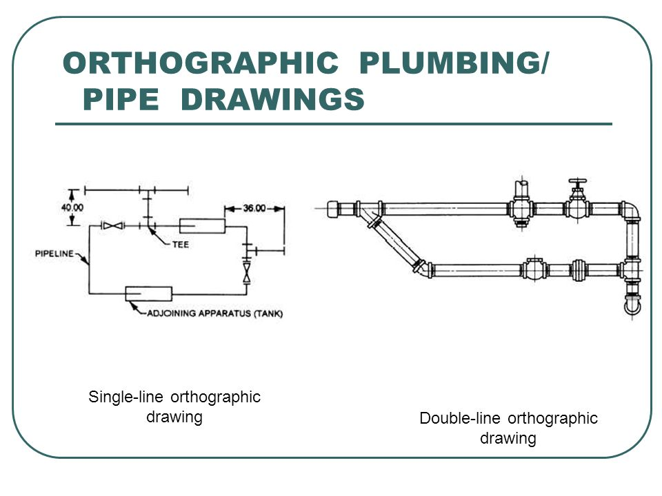 5 Orthographic Plumbing Pipe Drawings Singleline: Piping Single Line Diagram At Johnprice.co