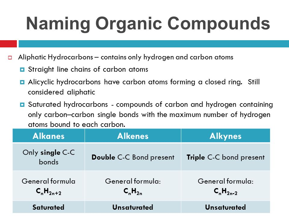 Naming Organic Pounds Ppt Video Online Download. Naming Organic Pounds. Worksheet. Worksheet Naming Organic Pounds At Mspartners.co