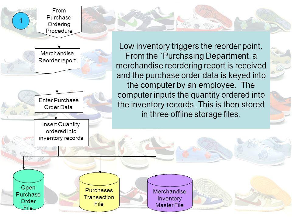 Inventory Management Flowchart Ppt Video Online Download