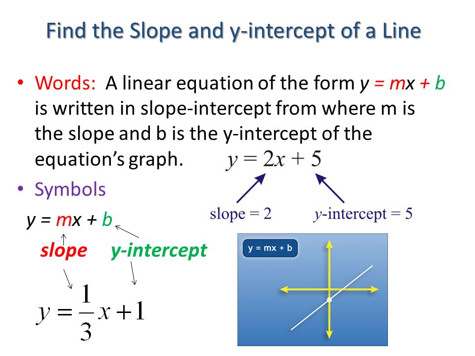 how to find x intercept with slope