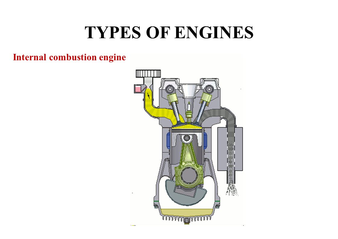 Lecture Ppt Download External Combustion Engine Diagram 6 Types Of Engines Internal